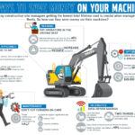 5 ways to save money on your machines