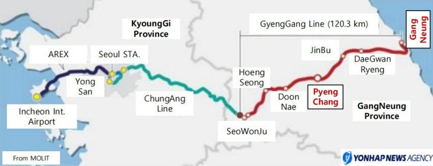 XXIII Winter Olympic Games in Pyeongchang: New GyengGang Line