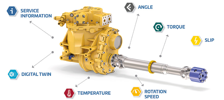 Introducing Powertrain Services North America at CONEXPO-CON/AGG